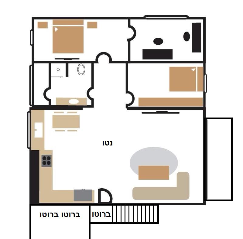 שיטות חישוב שטח דירה לארנונה