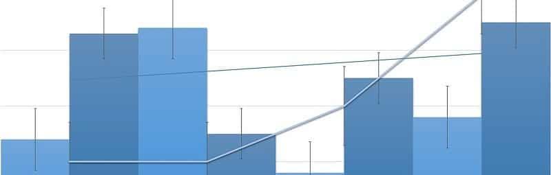 """החזר השקעה ROI על השקעות נדל""""ן"""