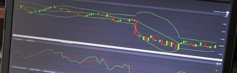 השקעת כסף - רמות סיכון ורווח בהשקעות